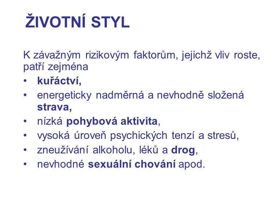 ŽIVOTNÍ STYL K závažným rizikovým faktorům, jejichž vliv roste, patří zejména kuřáctví, energeticky nadměrná a nevhodně složená strava, nízká pohybová aktivita, vysoká úroveň psychických tenzí a stresů, zneužívání alkoholu, léků a drog, nevhodné sexuální chování apod.