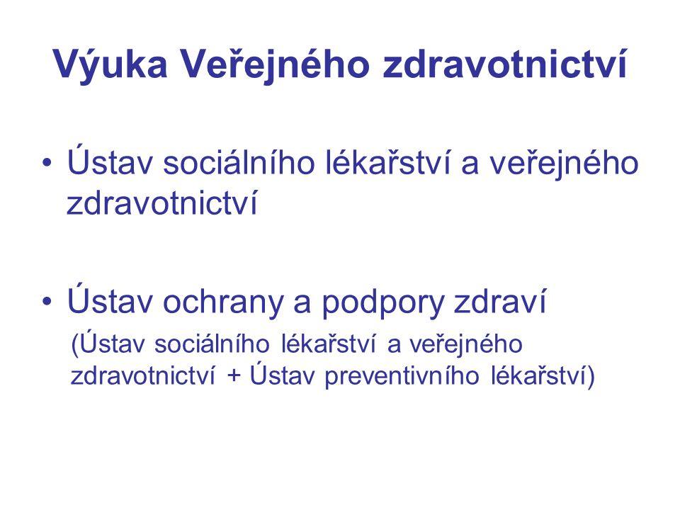 Výuka Veřejného zdravotnictví Ústav sociálního lékařství a veřejného zdravotnictví Ústav ochrany a podpory zdraví (Ústav sociálního lékařství a veřejného zdravotnictví + Ústav preventivního lékařství)
