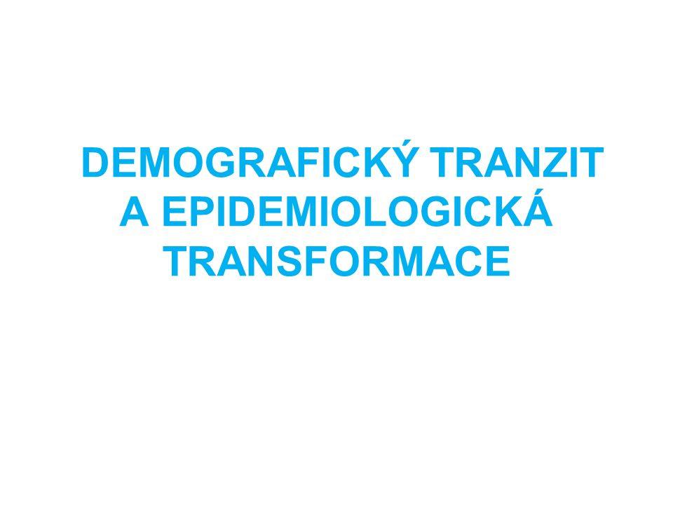 DEMOGRAFICKÝ TRANZIT A EPIDEMIOLOGICKÁ TRANSFORMACE
