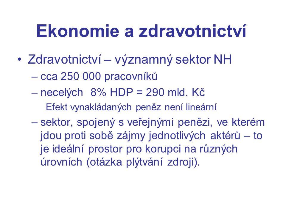 Ekonomie a zdravotnictví Zdravotnictví – významný sektor NH –cca 250 000 pracovníků –necelých 8% HDP = 290 mld.