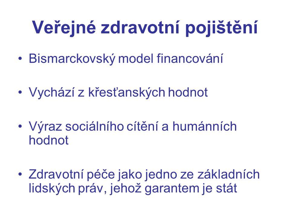 Veřejné zdravotní pojištění Bismarckovský model financování Vychází z křesťanských hodnot Výraz sociálního cítění a humánních hodnot Zdravotní péče jako jedno ze základních lidských práv, jehož garantem je stát