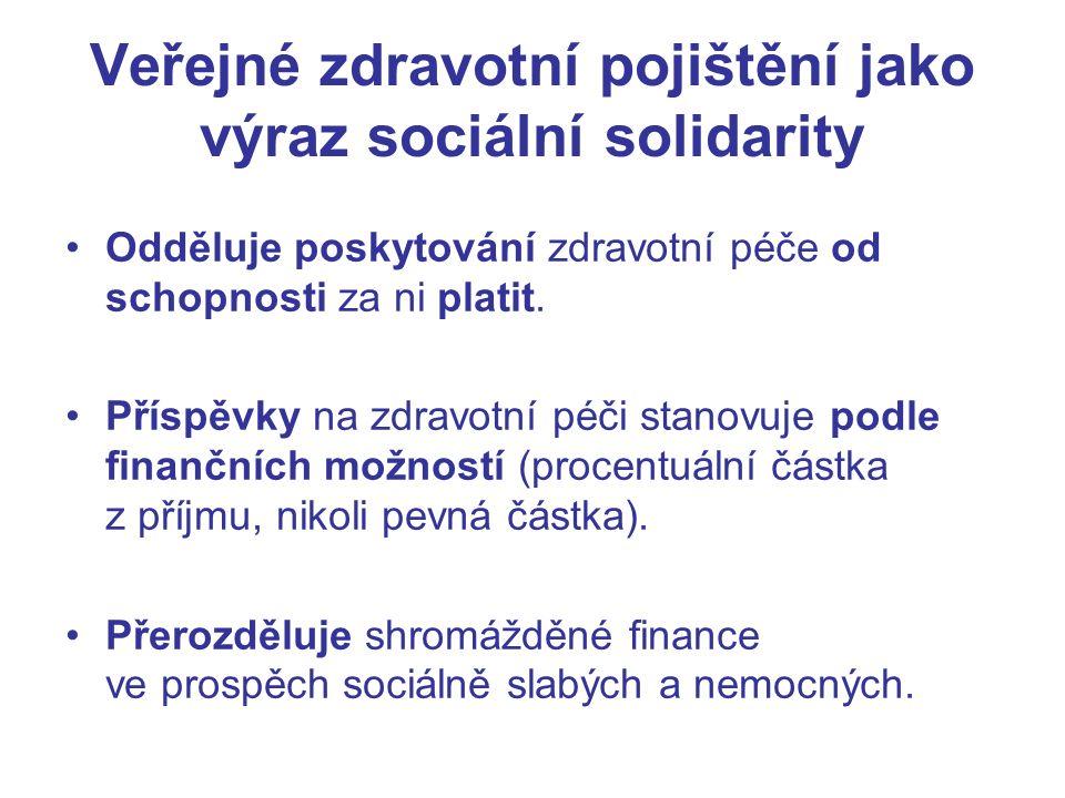 Veřejné zdravotní pojištění jako výraz sociální solidarity Odděluje poskytování zdravotní péče od schopnosti za ni platit.