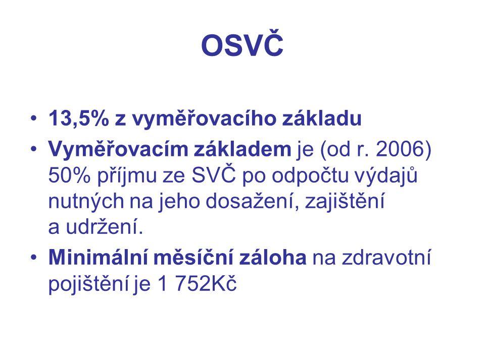 OSVČ 13,5% z vyměřovacího základu Vyměřovacím základem je (od r.