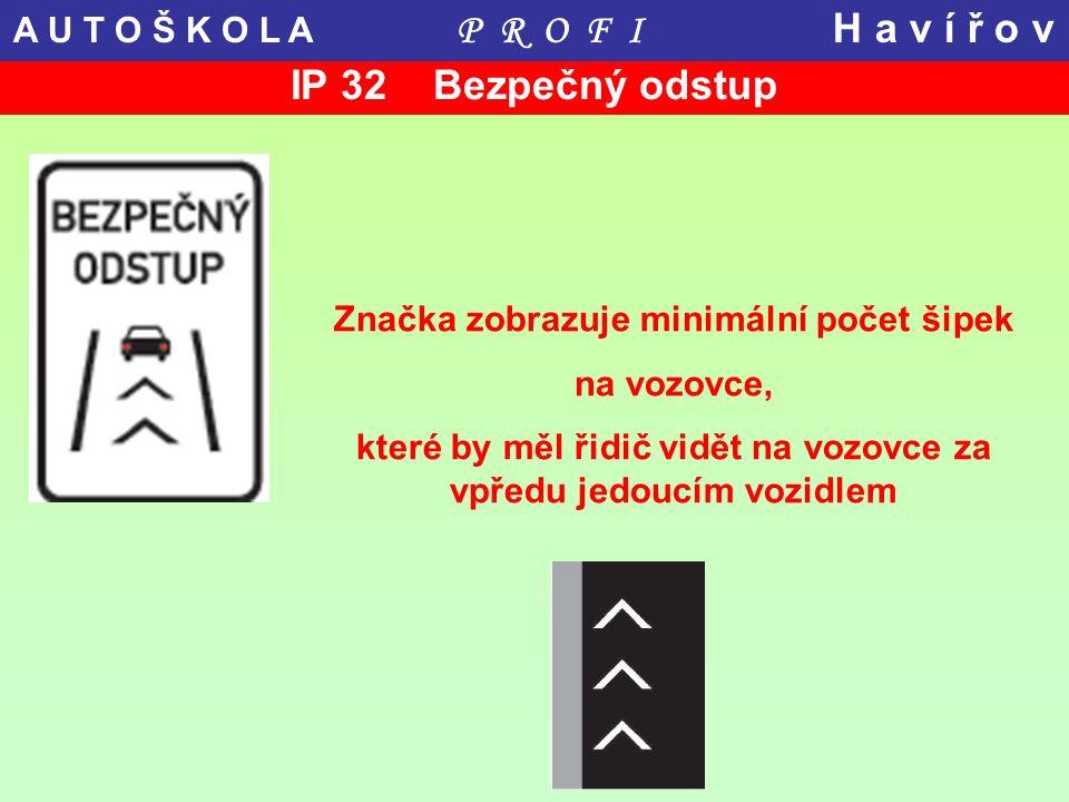 IP 32 Bezpečný odstup Značka zobrazuje minimální počet šipek na vozovce, které by měl řidič vidět na vozovce za vpředu jedoucím vozidlem A U T O Š K O