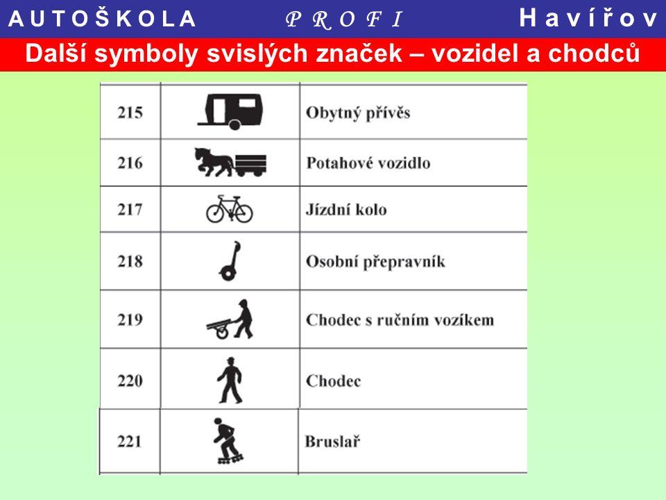 Další symboly svislých značek – vozidel a chodců A U T O Š K O L A P R O F I H a v í ř o v