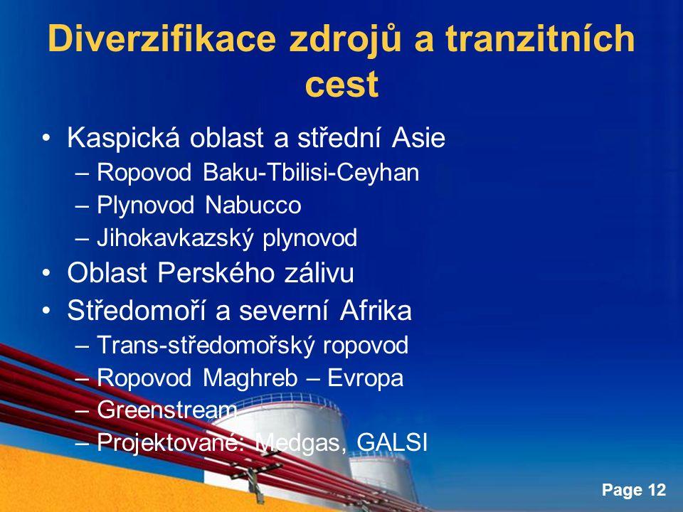 Page 12 Diverzifikace zdrojů a tranzitních cest Kaspická oblast a střední Asie –Ropovod Baku-Tbilisi-Ceyhan –Plynovod Nabucco –Jihokavkazský plynovod Oblast Perského zálivu Středomoří a severní Afrika –Trans-středomořský ropovod –Ropovod Maghreb – Evropa –Greenstream –Projektované: Medgas, GALSI