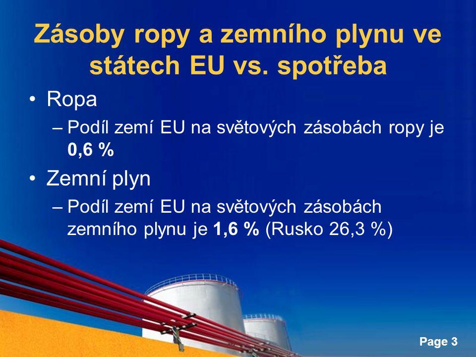 Page 3 Zásoby ropy a zemního plynu ve státech EU vs. spotřeba Ropa –Podíl zemí EU na světových zásobách ropy je 0,6 % Zemní plyn –Podíl zemí EU na svě