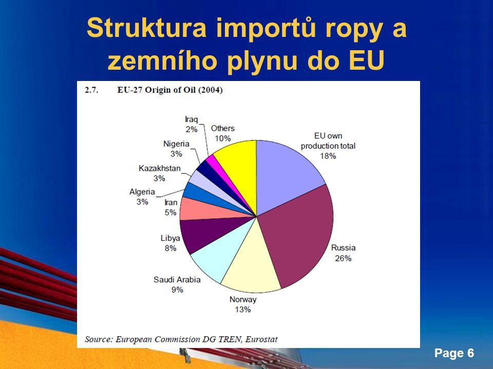 Page 6 Struktura importů ropy a zemního plynu do EU