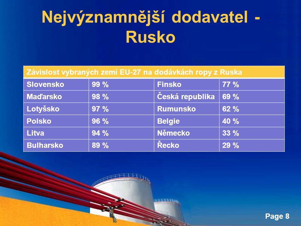 Page 8 Nejvýznamnější dodavatel - Rusko Závislost vybraných zemí EU-27 na dodávkách ropy z Ruska Slovensko99 %Finsko77 % Maďarsko98 %Česká republika69 % Lotyšsko97 %Rumunsko62 % Polsko96 %Belgie40 % Litva94 %Německo33 % Bulharsko89 %Řecko29 % Závislost vybraných zemí EU-27 na dodávkách zemního plynu z Ruska Bulharsko100 %Slovensko100 % Estonsko100 %Polsko91 % Finsko100 %Rakousko82 % Lotyšsko100 %Maďarsko82 % Litva100 %Řecko81 % Rumunsko100 %Česká republika74 %
