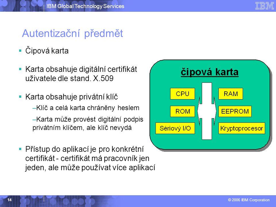 IBM Global Technology Services © 2006 IBM Corporation 14 Autentizační předmět  Čipová karta  Karta obsahuje digitální certifikát uživatele dle stand.