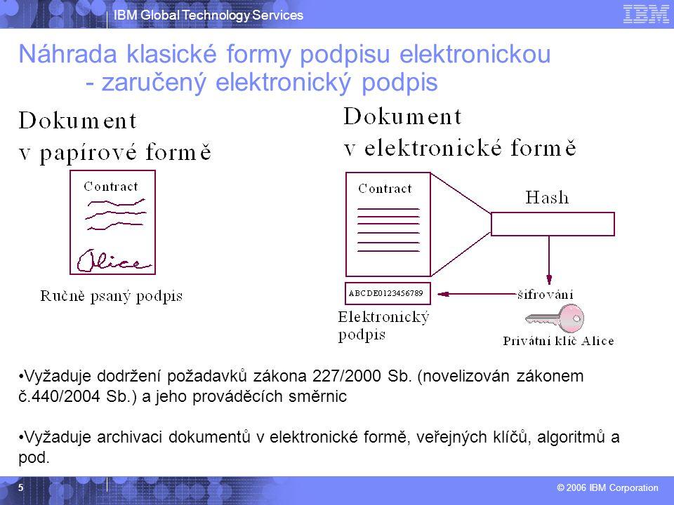 IBM Global Technology Services © 2006 IBM Corporation 5 Náhrada klasické formy podpisu elektronickou - zaručený elektronický podpis Vyžaduje dodržení požadavků zákona 227/2000 Sb.