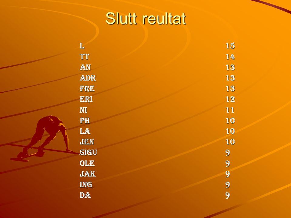 Slutt reultat L15 Tt14 An13 Adr13 Fre13 Eri12 Ni11 Ph10 La10 Jen10 Sigu9 Ole9 Jak9 Ing9 Da9