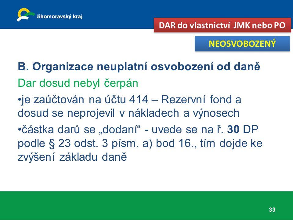 B. Organizace neuplatní osvobození od daně Dar dosud nebyl čerpán je zaúčtován na účtu 414 – Rezervní fond a dosud se neprojevil v nákladech a výnosec