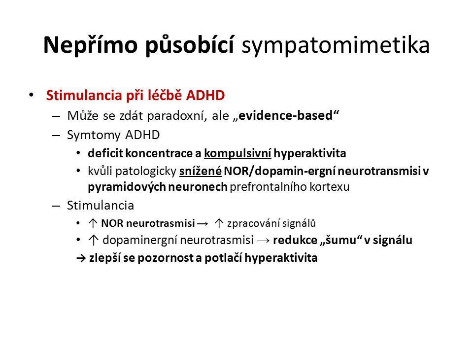 """Nepřímo působící sympatomimetika Stimulancia při léčbě ADHD – Může se zdát paradoxní, ale """"evidence-based – Symtomy ADHD deficit koncentrace a kompulsivní hyperaktivita kvůli patologicky snížené NOR/dopamin-ergní neurotransmisi v pyramidových neuronech prefrontalního kortexu – Stimulancia ↑ NOR neurotrasmisi → ↑ zpracování signálů ↑ dopaminergní neurotrasmisi → redukce """"šumu v signálu → zlepší se pozornost a potlačí hyperaktivita"""