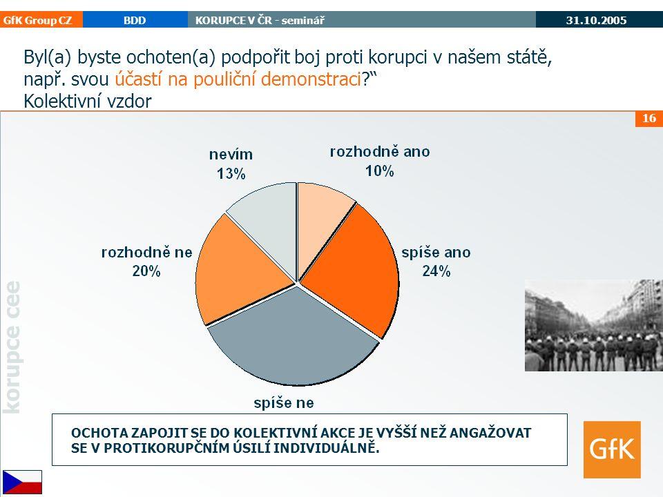 GfK Group CZBDDKORUPCE V ČR - seminář 31.10.2005 korupce cee 16 % Byl(a) byste ochoten(a) podpořit boj proti korupci v našem státě, např.