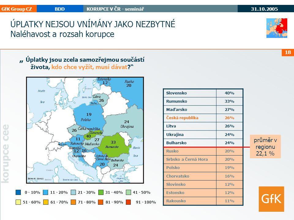 """GfK Group CZBDDKORUPCE V ČR - seminář 31.10.2005 korupce cee 18 """" Úplatky jsou zcela samozřejmou součástí života, kdo chce vyžít, musí dávat 81 - 90%71 - 80%61 - 70%51 - 60% 0 - 10%11 - 20%21 - 30%31 - 40%41 - 50% 91 - 100% Slovensko40% Rumunsko33% Maďarsko27% Česká republika26% Litva26% Ukrajina24% Bulharsko24% Rusko20% Srbsko a Černá Hora20% Polsko19% Chorvatsko16% Slovinsko12% Estonsko12% Rakousko11% průměr v regionu 22,1 % ÚPLATKY NEJSOU VNÍMÁNY JAKO NEZBYTNÉ Naléhavost a rozsah korupce"""
