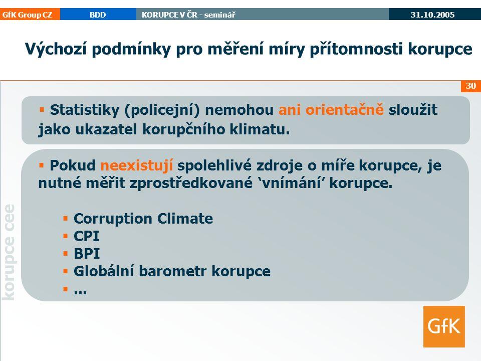 GfK Group CZBDDKORUPCE V ČR - seminář 31.10.2005 korupce cee 30 Výchozí podmínky pro měření míry přítomnosti korupce  Statistiky (policejní) nemohou ani orientačně sloužit jako ukazatel korupčního klimatu.