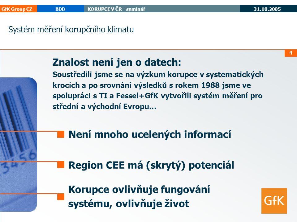 GfK Group CZBDDKORUPCE V ČR - seminář 31.10.2005 korupce cee 15 % Pouze necelá pětina dotázaných v ČR (18%) by takové korupční chování oznámila policii.
