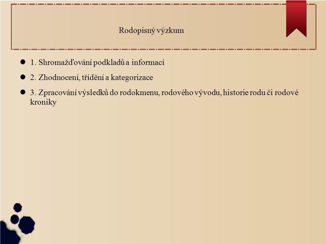 Rodopisný výzkum 1. Shromažďování podkladů a informací 2.