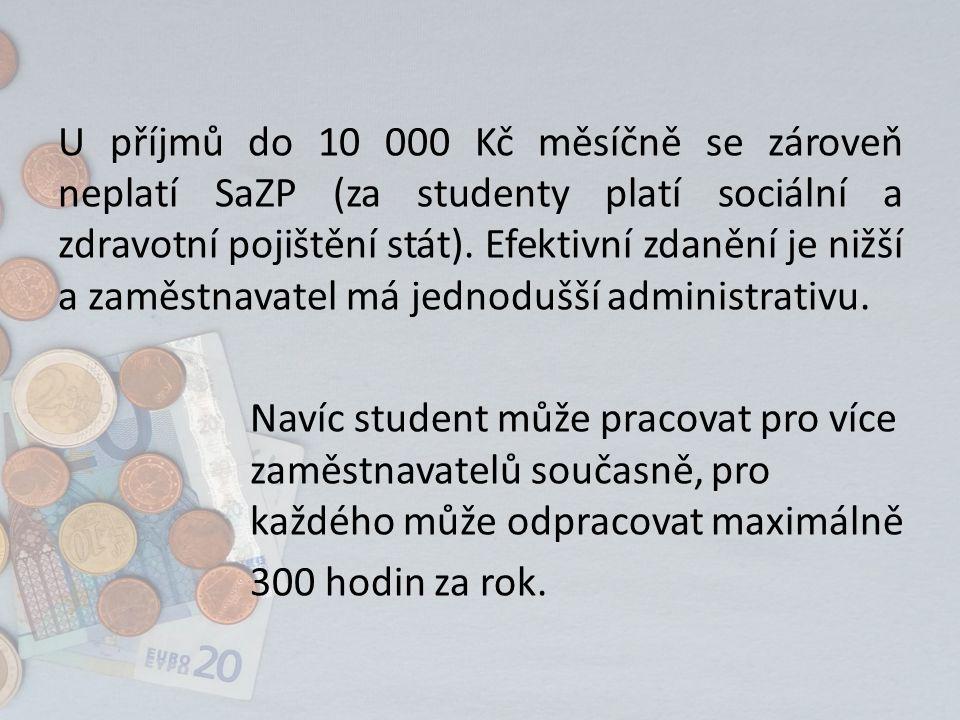 U příjmů do 10 000 Kč měsíčně se zároveň neplatí SaZP (za studenty platí sociální a zdravotní pojištění stát).