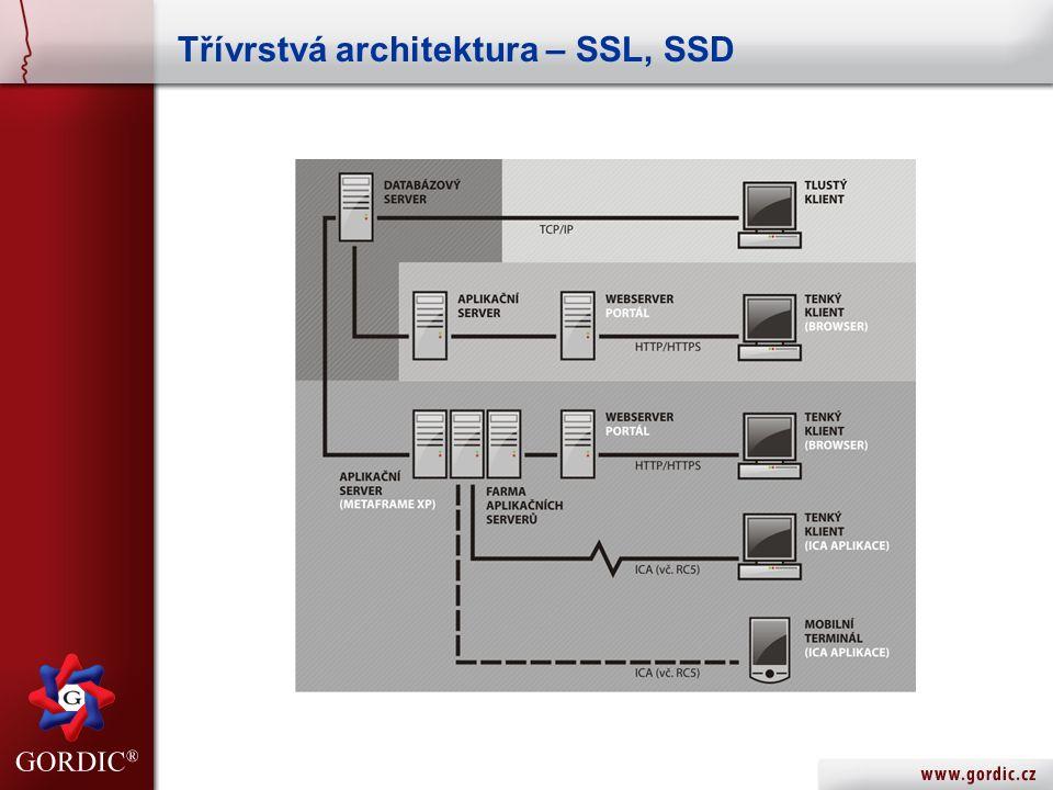 Třívrstvá architektura – SSL, SSD