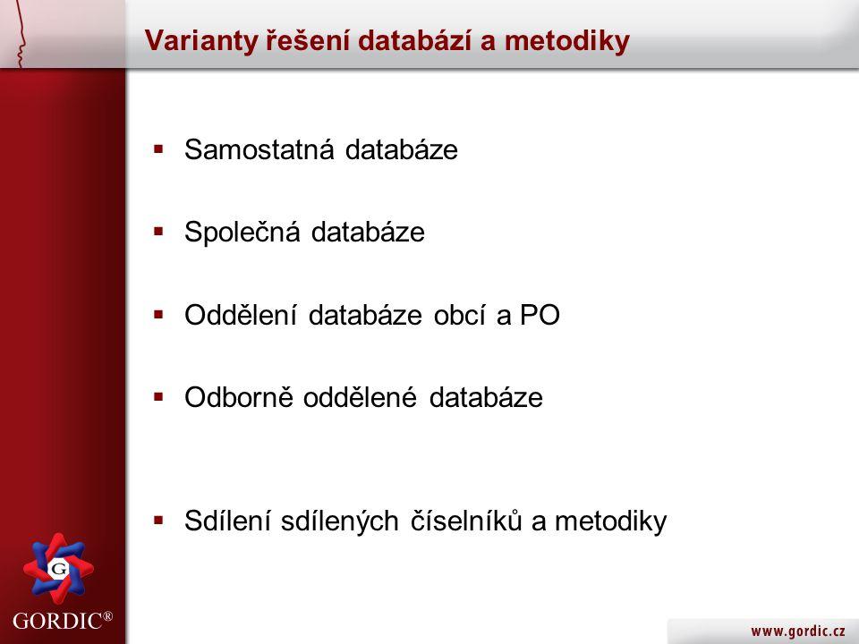 Varianty řešení databází a metodiky  Samostatná databáze  Společná databáze  Oddělení databáze obcí a PO  Odborně oddělené databáze  Sdílení sdílených číselníků a metodiky