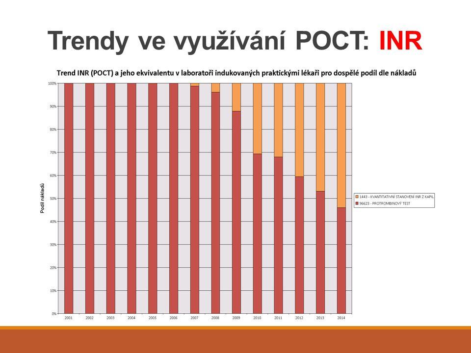 Mezinárodní srovnání v rozvoji POCT metod v primární péči Variabilita ve vybavení všeobecných praxí napříč Evropou: -Německo, Rakousko, Švýcarsko……extenzivní -VB, Holandsko, Skandinávie………….racionální -Střední a východní Evropa……….…...skromné Česká republika je lídrem v regionu v POCT metodách (CRP, INR, TOKS) i v přístrojovém vybavení.