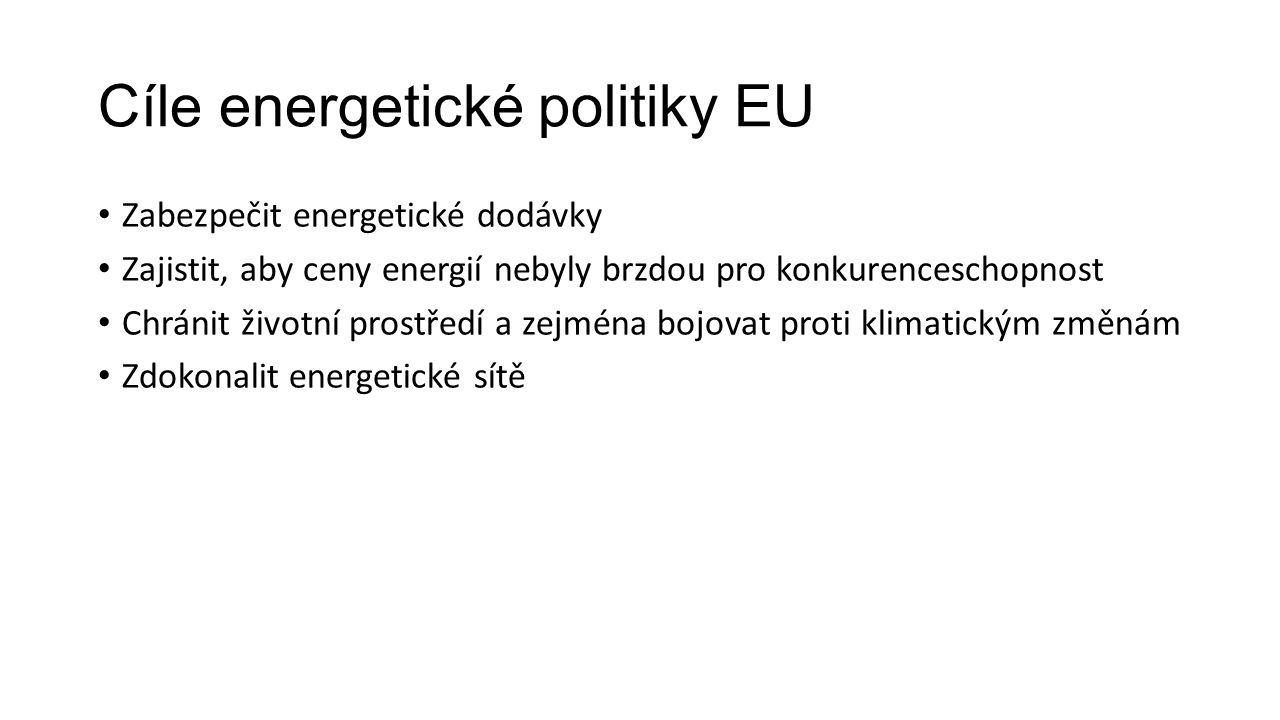 Cíle energetické politiky EU Zabezpečit energetické dodávky Zajistit, aby ceny energií nebyly brzdou pro konkurenceschopnost Chránit životní prostředí a zejména bojovat proti klimatickým změnám Zdokonalit energetické sítě