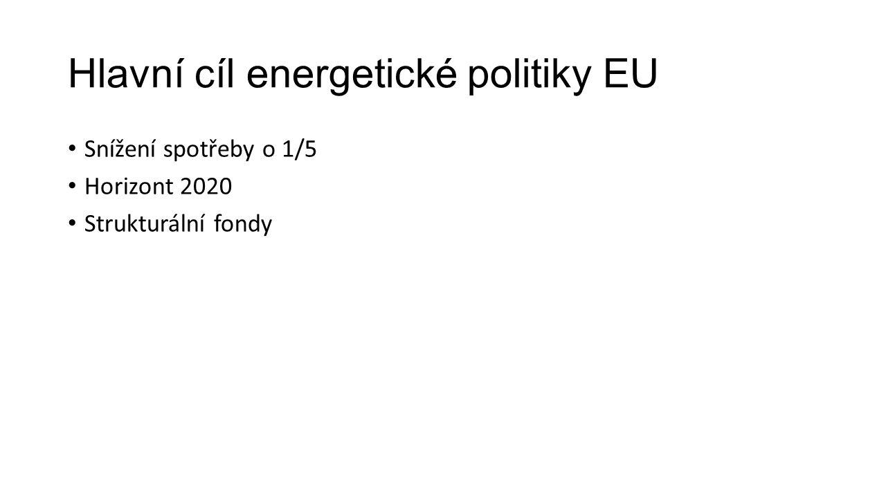 Hlavní cíl energetické politiky EU Snížení spotřeby o 1/5 Horizont 2020 Strukturální fondy
