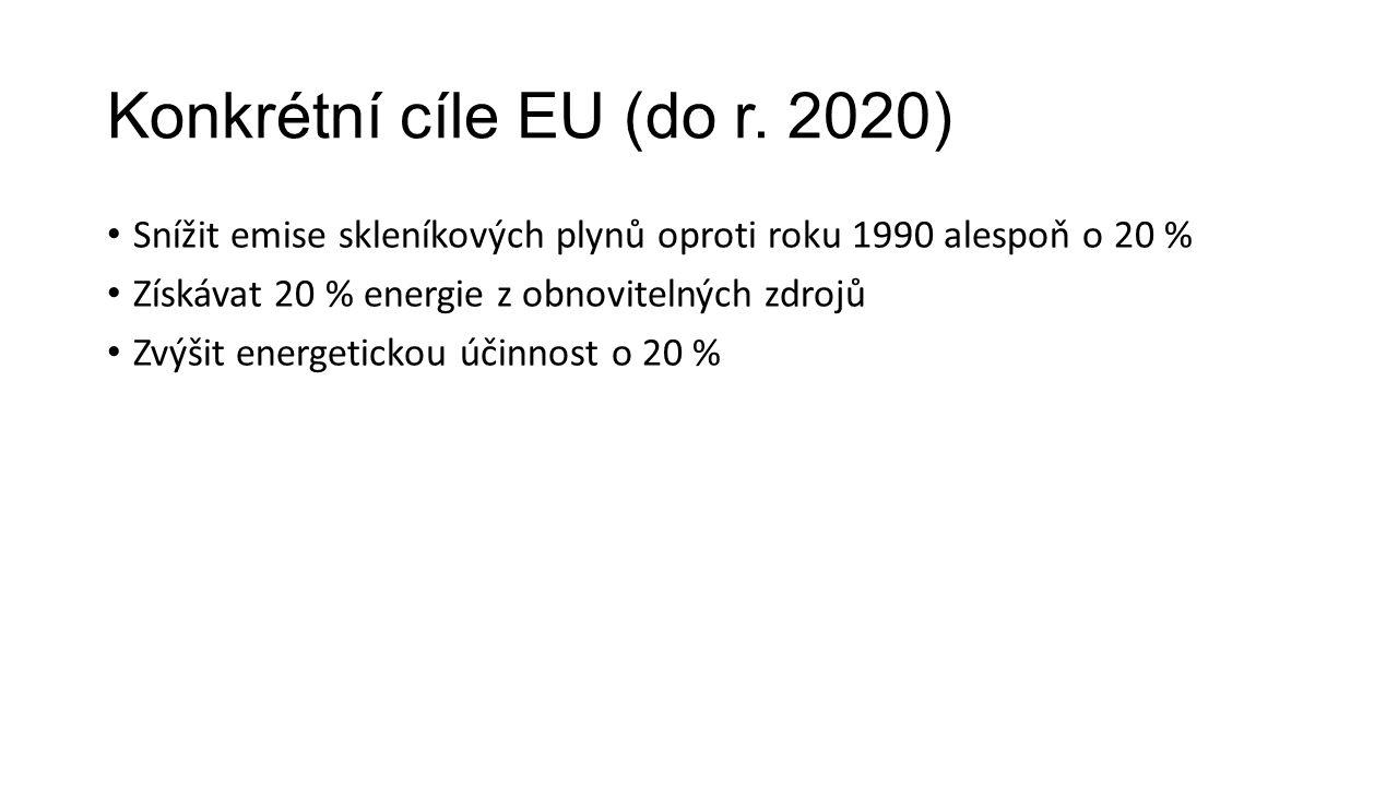 Konkrétní cíle EU (do r.