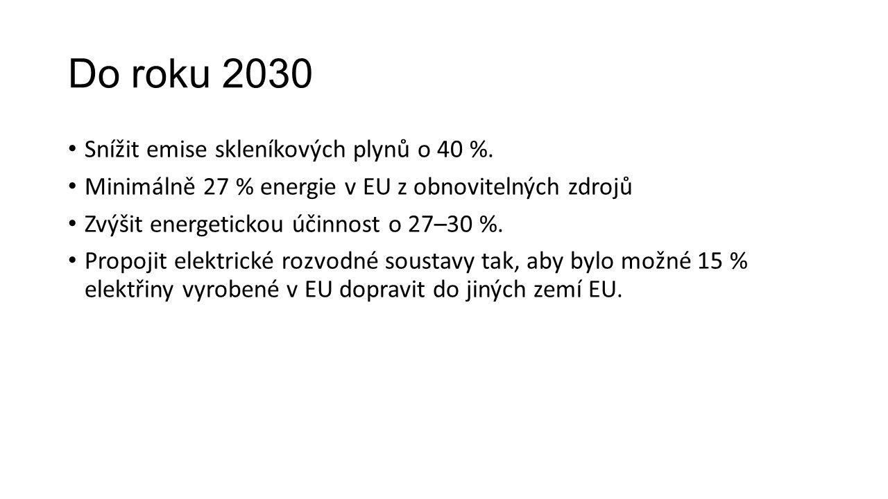 Do roku 2030 Snížit emise skleníkových plynů o 40 %.