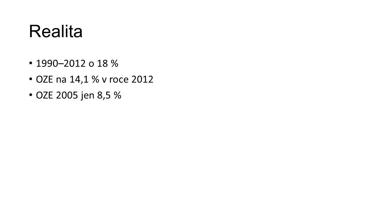 Realita 1990–2012 o 18 % OZE na 14,1 % v roce 2012 OZE 2005 jen 8,5 %