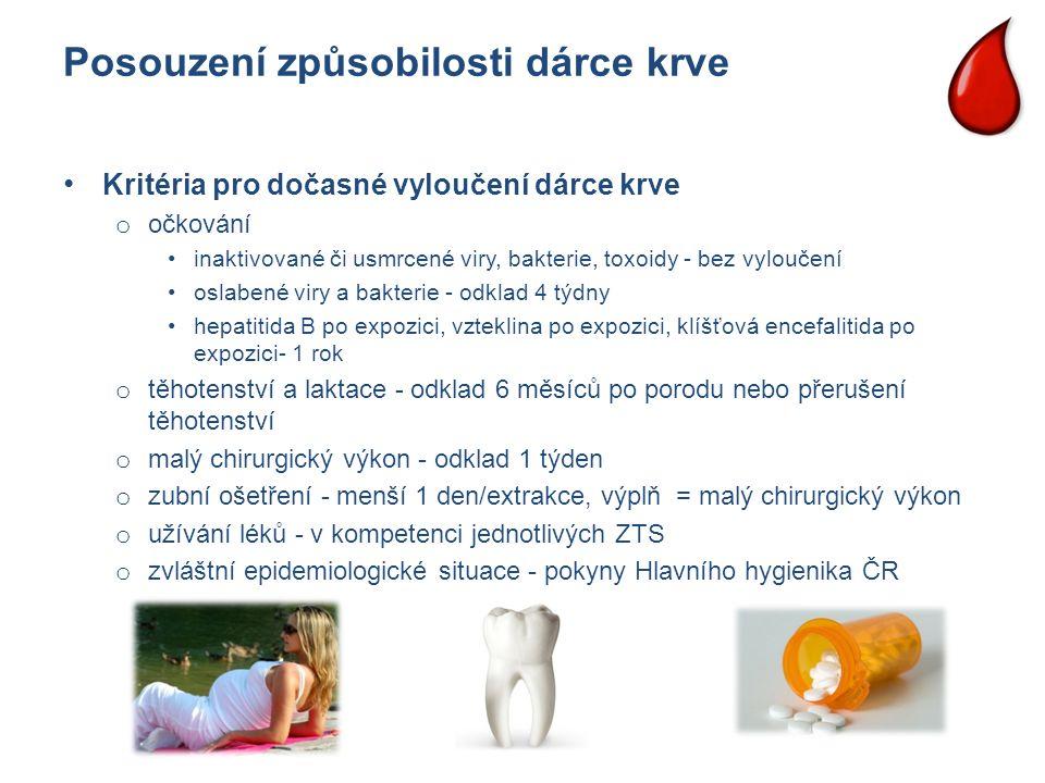 Posouzení způsobilosti dárce krve Kritéria pro dočasné vyloučení dárce krve o očkování inaktivované či usmrcené viry, bakterie, toxoidy - bez vyloučen