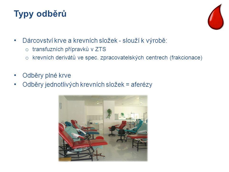 Typy odběrů Dárcovství krve a krevních složek - slouží k výrobě: o transfuzních přípravků v ZTS o krevních derivátů ve spec. zpracovatelských centrech