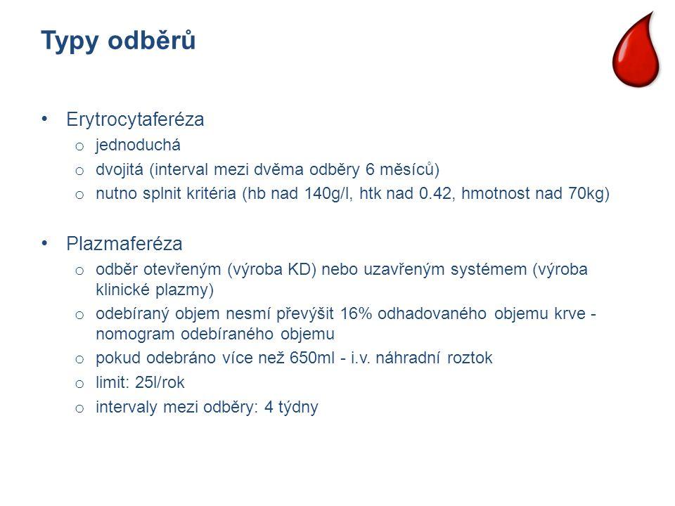 Typy odběrů Erytrocytaferéza o jednoduchá o dvojitá (interval mezi dvěma odběry 6 měsíců) o nutno splnit kritéria (hb nad 140g/l, htk nad 0.42, hmotno