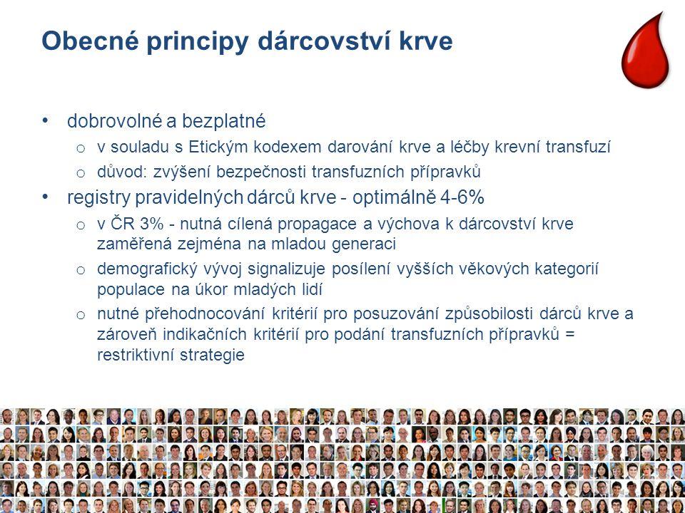 Obecné principy dárcovství krve dobrovolné a bezplatné o v souladu s Etickým kodexem darování krve a léčby krevní transfuzí o důvod: zvýšení bezpečnos