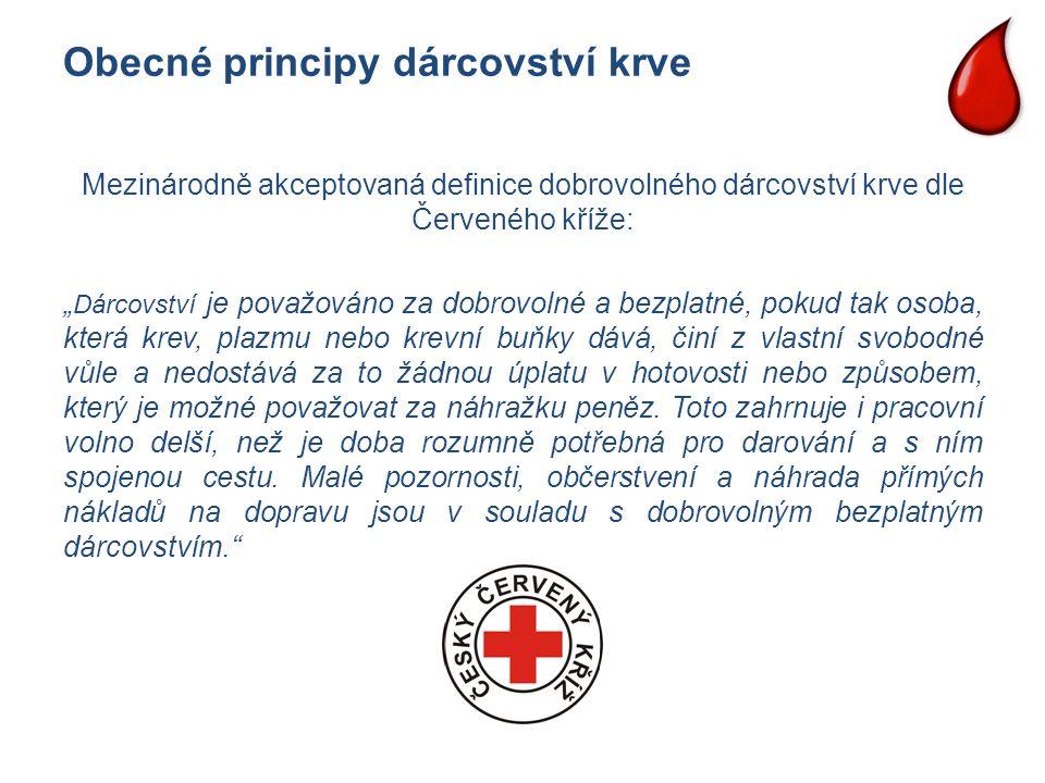 """Obecné principy dárcovství krve Mezinárodně akceptovaná definice dobrovolného dárcovství krve dle Červeného kříže: """" Dárcovství je považováno za dobro"""