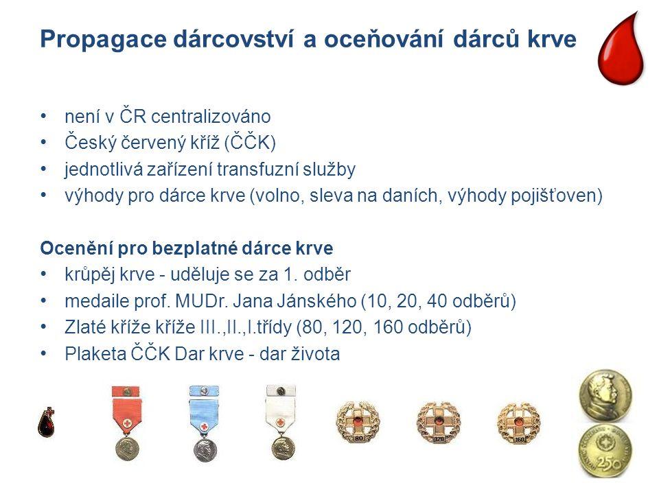 Propagace dárcovství a oceňování dárců krve není v ČR centralizováno Český červený kříž (ČČK) jednotlivá zařízení transfuzní služby výhody pro dárce k