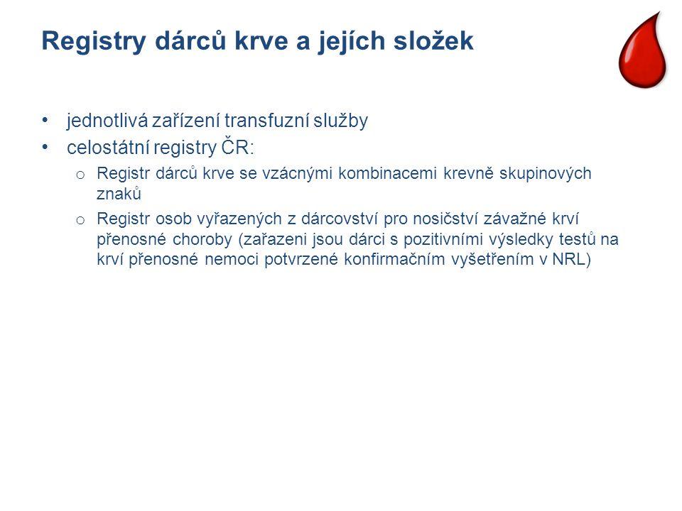 Registry dárců krve a jejích složek jednotlivá zařízení transfuzní služby celostátní registry ČR: o Registr dárců krve se vzácnými kombinacemi krevně
