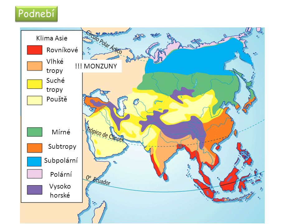 Podnebí Rovníkové Vlhké tropy Suché tropy Pouště Rovníkové Mírné Subtropy Polární Vysoko horské Klima Asie !!! MONZUNY Subpolární