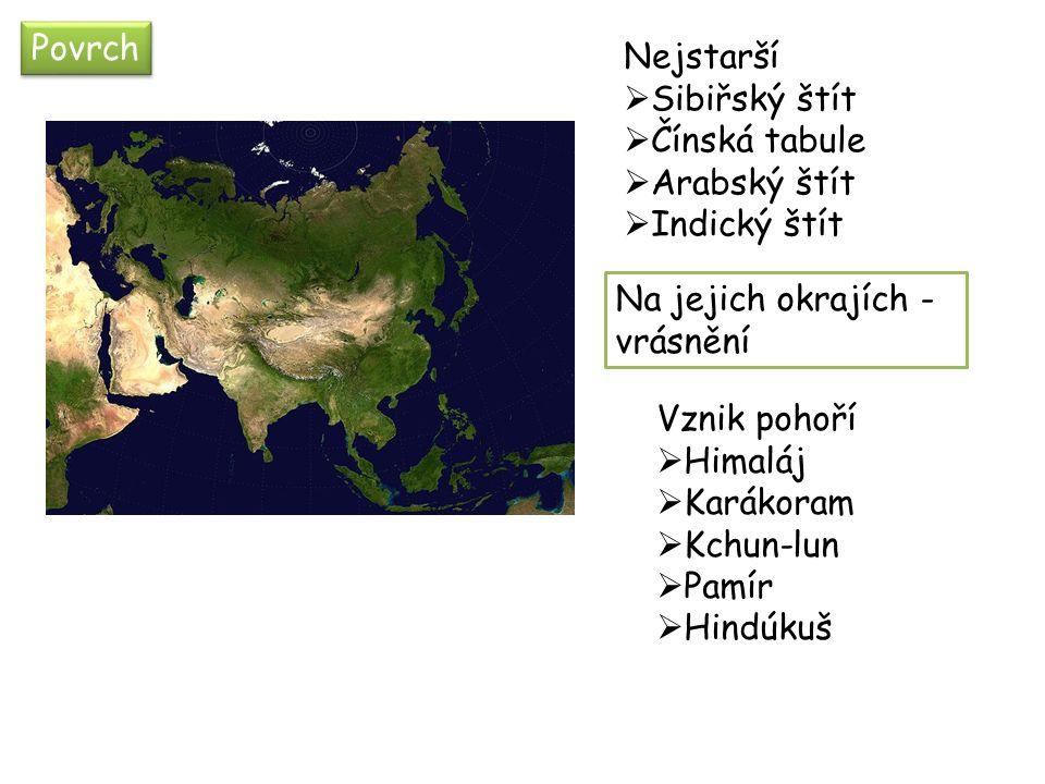 Povrch Nejstarší  Sibiřský štít  Čínská tabule  Arabský štít  Indický štít Na jejich okrajích - vrásnění Vznik pohoří  Himaláj  Karákoram  Kchu
