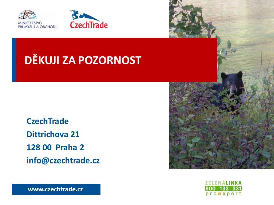 www.czechtrade.cz CzechTrade Dittrichova 21 128 00 Praha 2 info@czechtrade.cz DĚKUJI ZA POZORNOST