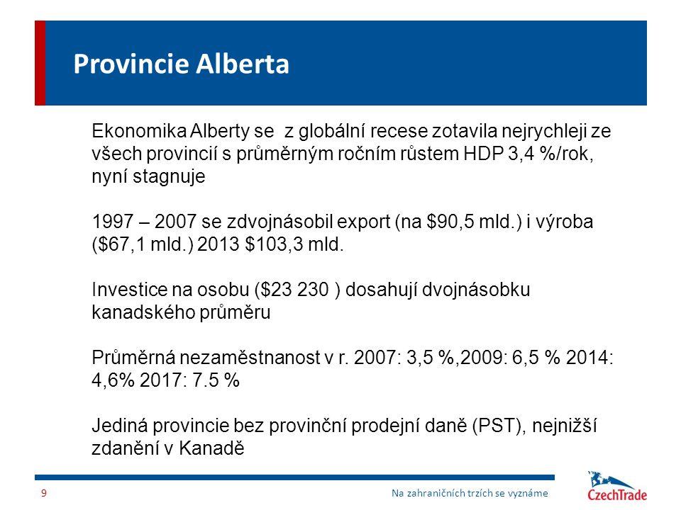 Provincie Alberta Na zahraničních trzích se vyznáme9 Ekonomika Alberty se z globální recese zotavila nejrychleji ze všech provincií s průměrným ročním