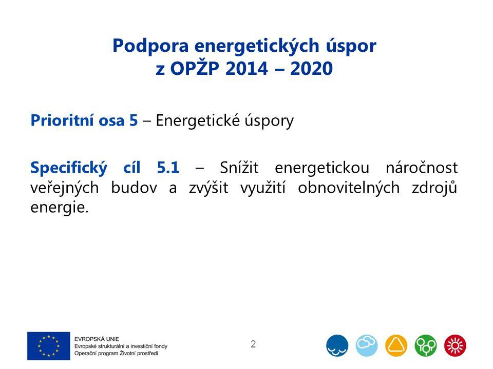 Podpora energetických úspor z OPŽP 2014 – 2020 Prioritní osa 5 – Energetické úspory Specifický cíl 5.1 – Snížit energetickou náročnost veřejných budov