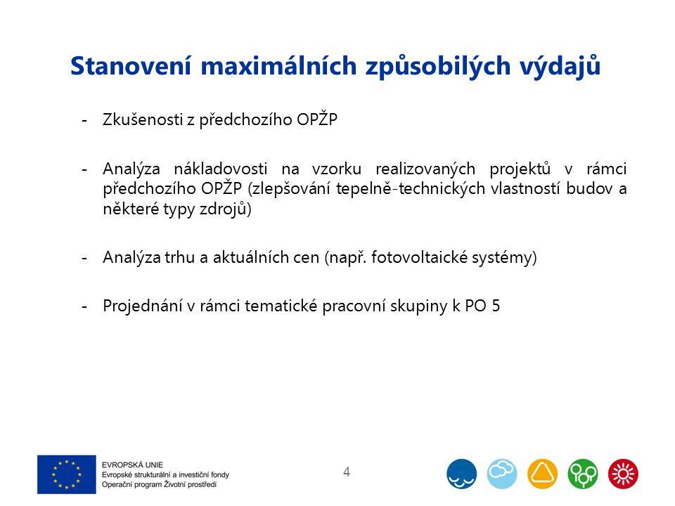 4 Stanovení maximálních způsobilých výdajů  Zkušenosti z předchozího OPŽP  Analýza nákladovosti na vzorku realizovaných projektů v rámci předchozího