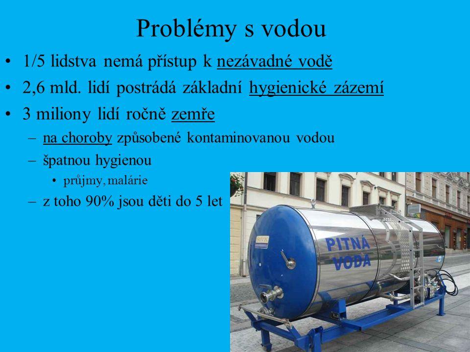 Problémy s vodou 1/5 lidstva nemá přístup k nezávadné vodě 2,6 mld.