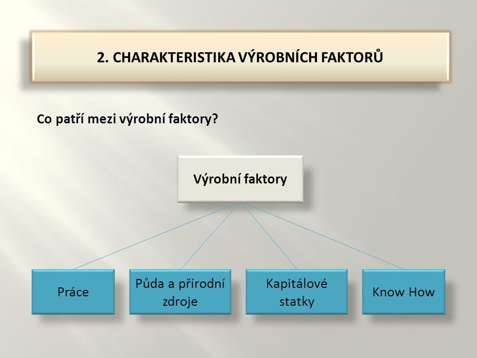 2. CHARAKTERISTIKA VÝROBNÍCH FAKTORŮ Výrobní faktory Práce Půda a přírodní zdroje Kapitálové statky Know How Co patří mezi výrobní faktory?