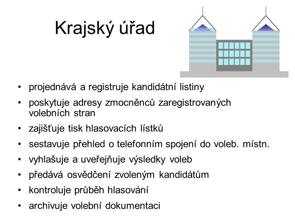 Krajský úřad projednává a registruje kandidátní listiny poskytuje adresy zmocněnců zaregistrovaných volebních stran zajišťuje tisk hlasovacích lístků sestavuje přehled o telefonním spojení do voleb.