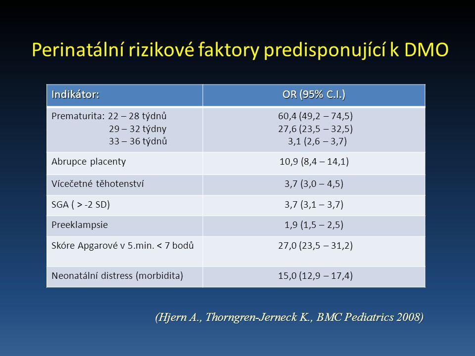 Perinatální rizikové faktory predisponující k DMO Indikátor: OR (95% C.I.) Prematurita: 22 – 28 týdnů 29 – 32 týdny 33 – 36 týdnů 60,4 (49,2 – 74,5) 27,6 (23,5 – 32,5) 3,1 (2,6 – 3,7) Abrupce placenty10,9 (8,4 – 14,1) Vícečetné těhotenství3,7 (3,0 – 4,5) SGA ( > -2 SD)3,7 (3,1 – 3,7) Preeklampsie1,9 (1,5 – 2,5) Skóre Apgarové v 5.min.