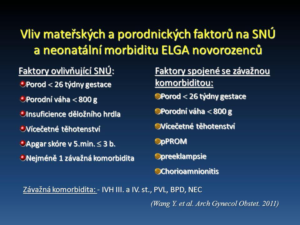 Vliv mateřských a porodnických faktorů na SNÚ a neonatální morbiditu ELGA novorozenců Faktory ovlivňující SNÚ: Porod  26 týdny gestace Porodní váha  800 g Insuficience děložního hrdla Vícečetné těhotenství Apgar skóre v 5.min.